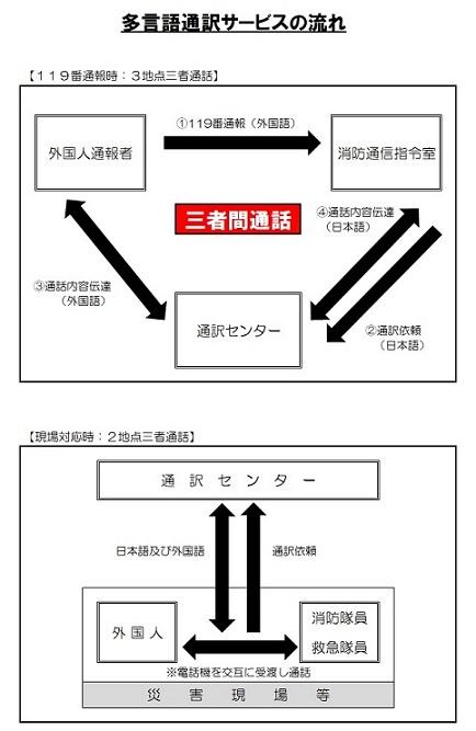 http://www6.marimo.or.jp/kushiro-tobu/public_data/tagengotuuyaku.jpg